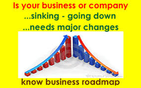 Business Astrology Chart Business Company Natal Charts Know Financial Predictions