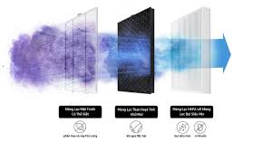 Máy lọc không khí Samsung AX3300 AX40R3030WM – Phụ kiện samsung Giá Rẻ