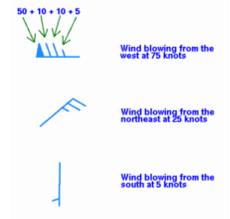 Wind Arrows Direction Windy Community