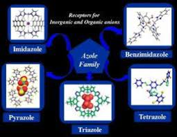 Inorganic and organic anion sensing by azole family members - Coordin.  Chem. Rev. - X-MOL