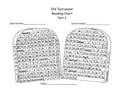 Old Testament Reading Chart Part I Includes Pearl Of Great