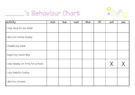Reward Chart Template Classroom Reward Chart Template Enewspaper Club