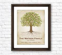 Personalized Family Tree Printable Family Tree Gift For Mom Custom Family Tree Gift For Parents Last Minute Gift For Mother Gift For Dad