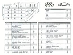 2008 jetta fuse box diagram complete wiring diagrams \u2022 2012 jetta fuse box diagram under the hood 2008 vw jetta fuse box diagram volkswagen jetta fuse field diagram rh valvehome us 2006 jetta fuse box diagram 2008 vw jetta 2 5 fuse box diagram