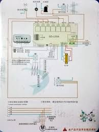 wiring diagram ac split changhong wiring discover your wiring universal air conditioner control system manufacturersupplier haier au242fhbia au482fibia au48nfibja wiring diagram