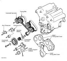 kia sorento engine wiring diagram kia image wiring 2006 kia sorento stereo wiring diagram 2006 image about on kia sorento engine wiring diagram
