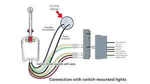 dryer plug wiring dryer plug dryer plug wiring diagram samsung dryer dryer plug wiring dryer plug wiring x y wiring diagram dryer plug wiring colors