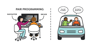 Pair Programming Two Heads Are Better Than One Galvanize Blog