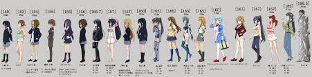 Moe Female Anime Characters Height Comparison Chart Otaku Tale