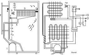 refrigerator structure and operation installation Whirlpool Refrigerator Ice Maker Diagram no frost refrigerator connection diagrams frost bozdolab gas road scheme