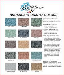 Silica Sand Size Chart 2019