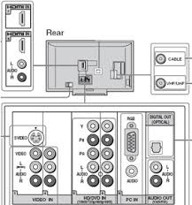 help me set up my new 5 1 surround sound speakers hometheatre also here s something of a diagram of the back of my tv