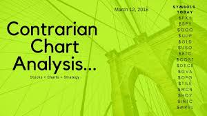 Market Chart Today Stock Charts Today March 12 2018 Stock Market Continuation Breakout