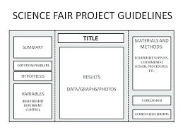 Science Project Display Board Science Fair Display Board Template