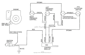 gravely 991302 (003000 019999) compact pro 34 side discharge Kawasaki 15 Hp Engine Wiring Diagram Kawasaki 15 Hp Engine Wiring Diagram #39 Kawasaki Lawn Mower Engines Troubleshooting