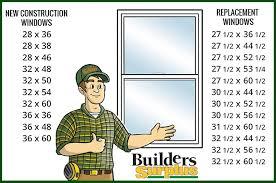 New Construction Windows Vs Replacement Windows
