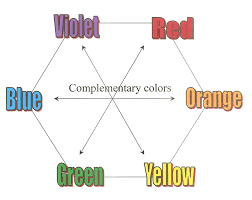 Split-complementary colors have a good contrast but not as high a contrast  (which often creates a jarring look) as the complementary scheme.