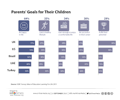 educational goals uae parents al qasimi foundation goals en 2