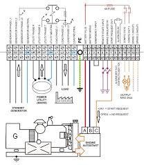 onan engine wiring diagram facbooik com Onan Generator Remote Switch Wiring Diagram onan generator remote switch wiring diagram on onan images free onan generator remote start wiring diagram