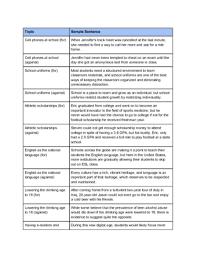 good topic sentences for persuasive essays co good
