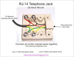 telephone jack wiring diagram Wiring Diagram For Telephone Jack phone socket wiring diagram wiring diagrams database wiring diagram for telephone jack