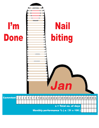 Entry 11 By Liasam For Illustrate My Nail Biting Chart
