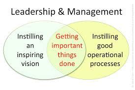 passion pyramid competencies hr stuff