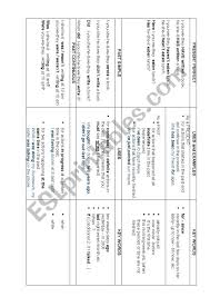 Chart Perfect Present Perfect Past Simple And Continuous Chart Esl