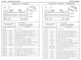 2003 chevy trailblazer blower motor resistor wiring diagram blazer medium size of 2003 chevy trailblazer starter wiring diagram blower motor resistor stereo o diagrams