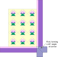 Learn How to Make Perfect Mitered Borders On On Your Quilt! & Step 3 Diagram Adamdwight.com
