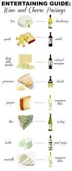 Italian Wine And Cheese Pairing Chart Entertaining Guide Wine And Cheese Pairings Wine Cheese