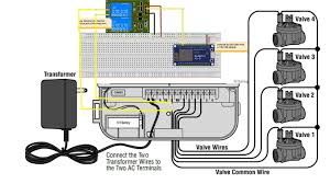 installing a sprinkler system luxury how to fix a clogged sprinkler sprinkler system wiring schematic installing a sprinkler system luxury how to fix a clogged sprinkler