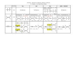 Alkanes Alkenes Alkynes Chart Summary Reactions Of Alkanes Alkenes And Alkynes