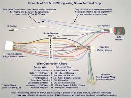 kenwood in dash wire harness wire center \u2022 Kenwood Wiring Harness Colors at Kenwood Kgc 6042a Wiring Diagram