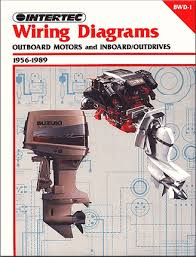 force outboard motor wiring diagram force image force outboard motor wiring diagram images copyright codiagrams on force outboard motor wiring diagram