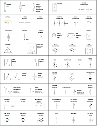 11 car wiring diagram symbols fan wiring Electrical Wiring Diagrams Symbols Chart 11 car wiring diagram symbols
