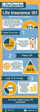 best est life insurance rates term life insurance rates in less than 5