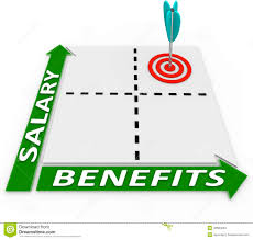 Compensation And Benefits Salary Vs Benefits On A Matrix Chart Higher Lower