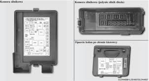 kia cerato spectra fuse box diagram auto genius kia cerato fuse box diagram