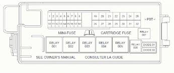 2006 lincoln ls fuse box diagram lincoln how to wiring diagrams 2005 lincoln navigator owners manual at 2006 Lincoln Navigator Fuse Box