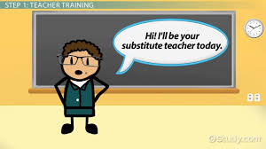 become a high school english teacher step by step career guide