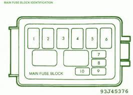 fuse box car wiring diagram page 168 1996 mazda miata mx 5 main fuse box diagram