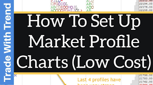 Nifty Volume Profile Charts How To Setup Market Profile Volume Profile For Trading Stock Market Trading For Beginners
