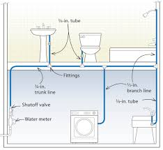 Bathroom Shower Plumbing Diagram | Home Bathroom Design Plan