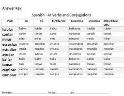 Spanish Conjugation Chart Present Spanish Ar Verb Present Tense Conjugation Chart By Teaching
