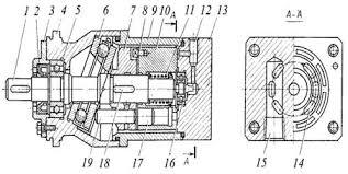 Реферат Аксиальные роторно поршневые насосы и гидромоторы  Рис 2 Аксиально поршневой гидромотор типа Г15 2
