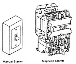 Motor large size motors portable equipped with attachment plugs do not require thermal overload protection