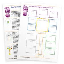 Life Goal Chart Template Free Goal Mapping Templates Brian Maynes World Of Goal