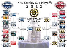 Hockey Playoff Standings Chart The Evolution Of A Playoff Bracket And So He Spoke
