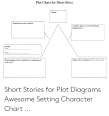 Character Setting Plot Chart Plot Chart For Short Story Climax Rising Action And